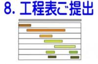 工程表の提出